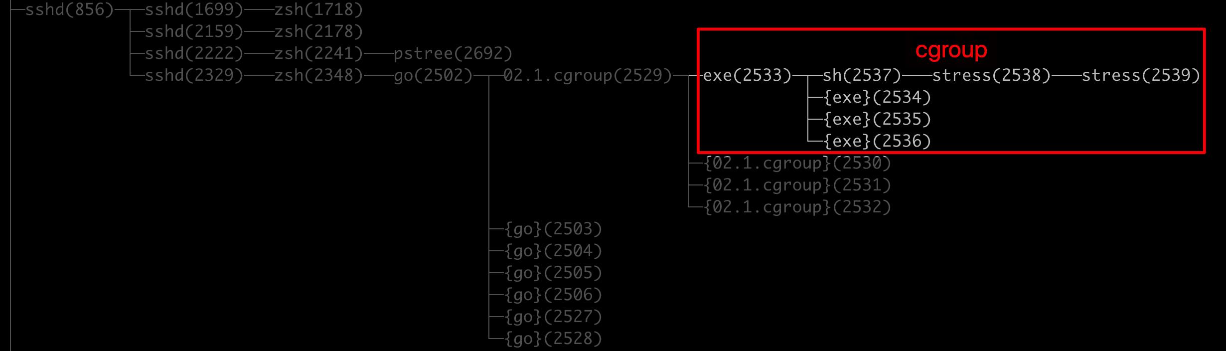 Cgroup限制内存的进程树